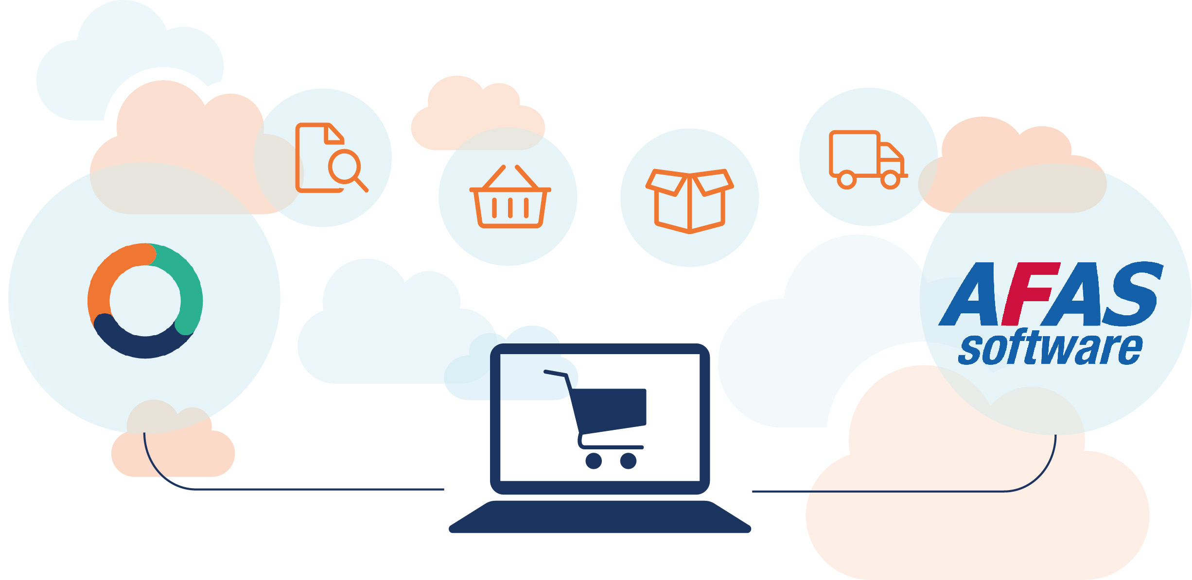 CloudSuite e-commerce integratie met Afas Profit