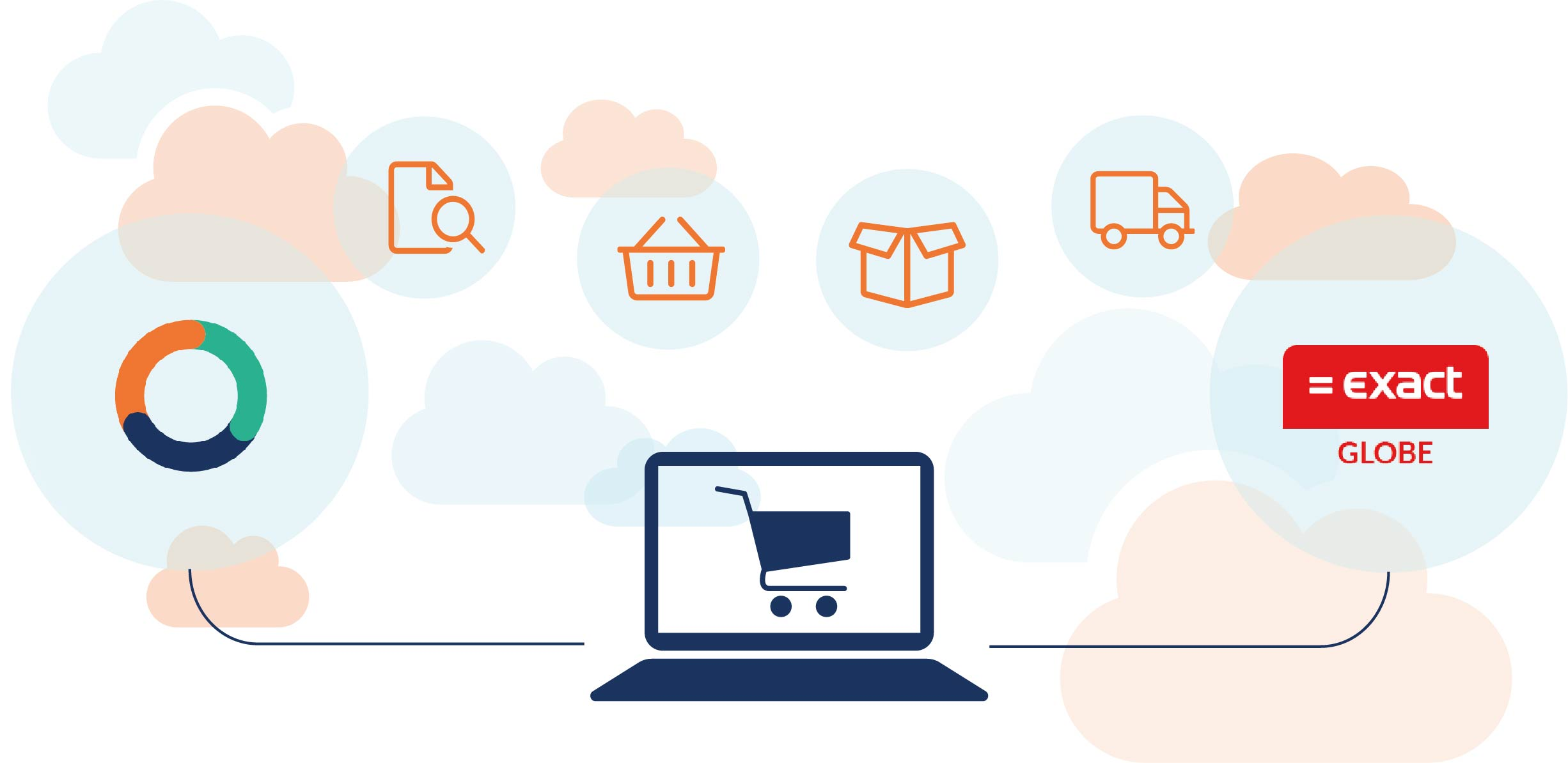 CloudSuite e-commerce integratie met Exact Globe