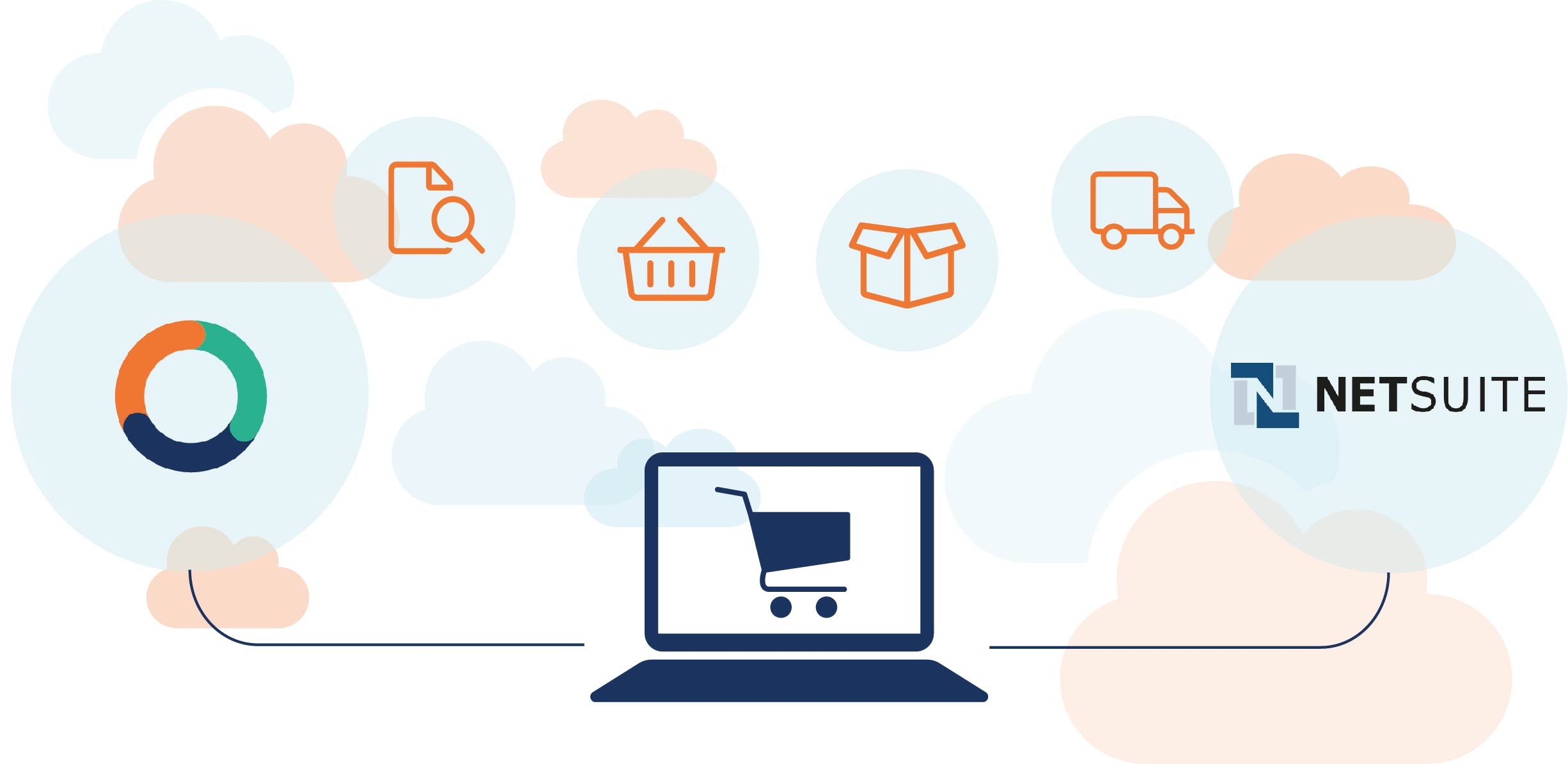 CloudSuite e-commerce integratie met Netsuite