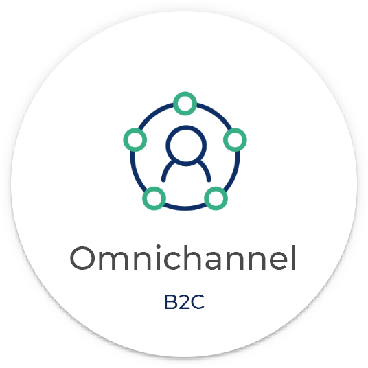Omnichannel eCommerce B2C