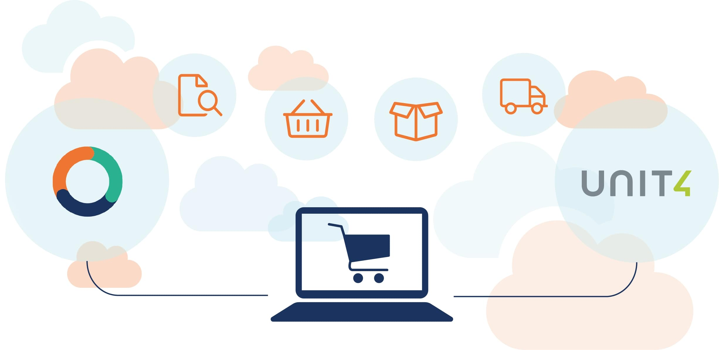 CloudSuite e-commerce integratie met Unit4 Wholesale