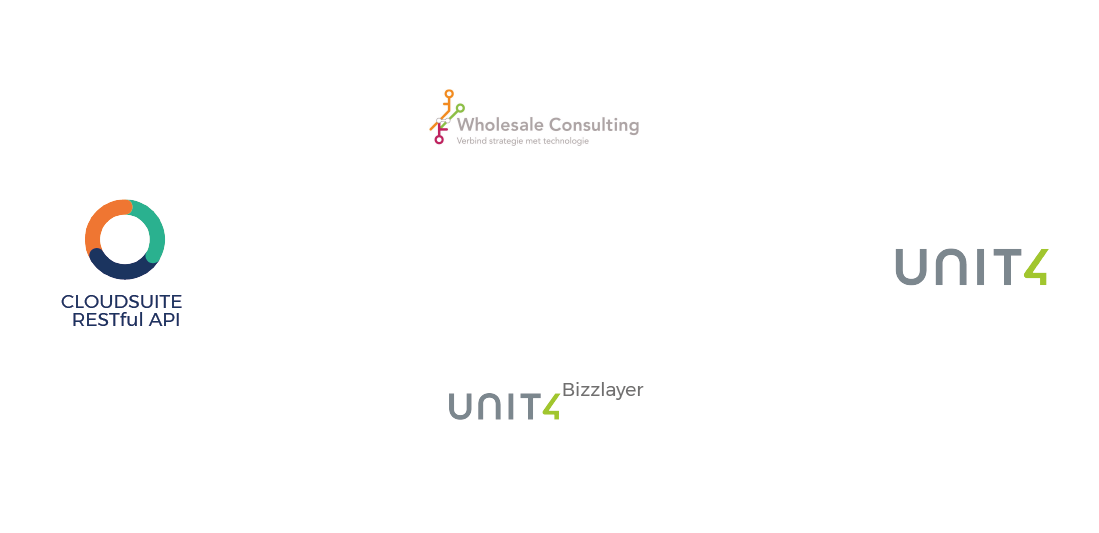 CloudSuite e-commerce integratie met Unit4 Wholesale in samenwerking met Unit4 Bizzlayer of Wholesale Consulting