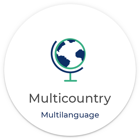 Multicountry and multilanguage eCommerce